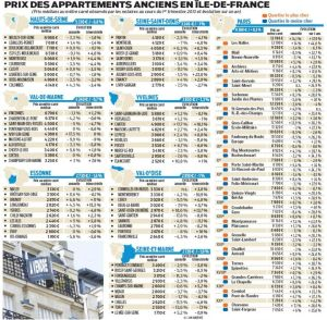 Immobilier_idf