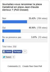 sondage_abrioux_camelinat