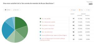 resultats_beschizza