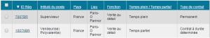 primark_recrutement_aulnay